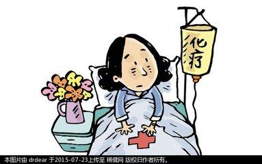 化疗并发恶心、呕吐如何预防和处理?
