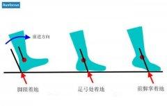玖玖万博手机iOS小知识:先懂足内翻、足外翻、正常三种跑姿,才能懂跑鞋应该怎么选